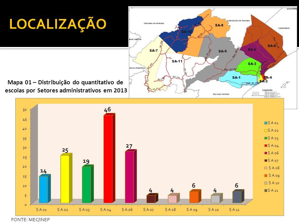 FONTE: MEC/INEP LOCALIZAÇÃO Mapa 01 – Distribuição do quantitativo de escolas por Setores administrativos em 2013