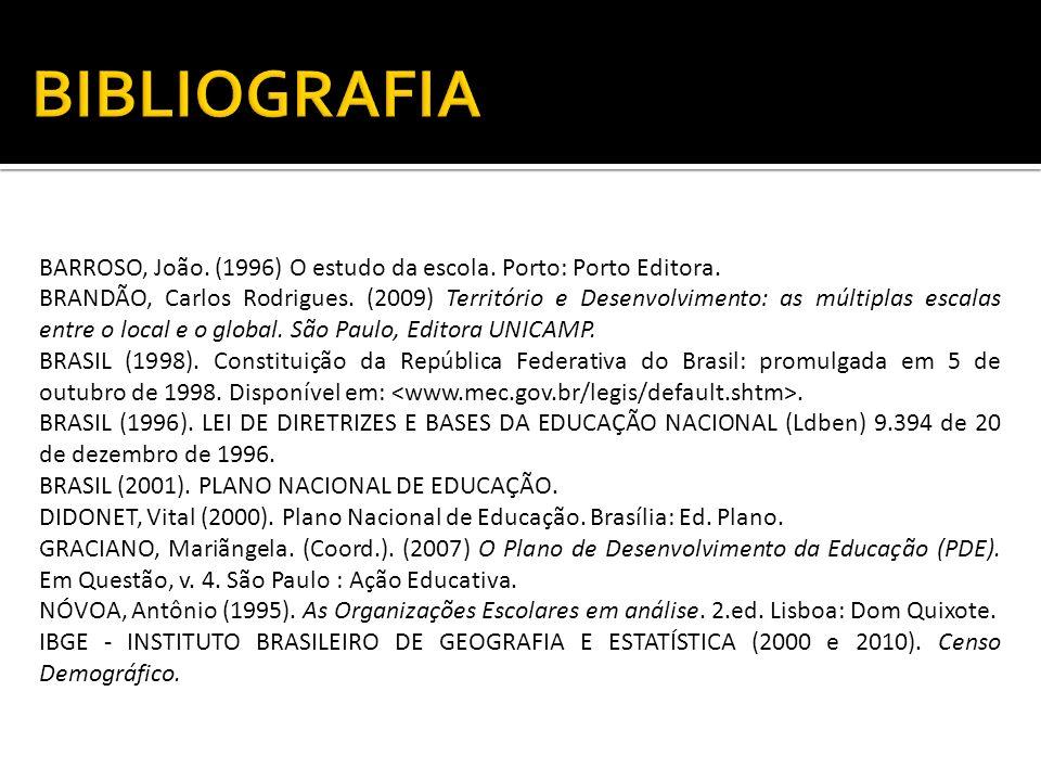 BARROSO, João. (1996) O estudo da escola. Porto: Porto Editora. BRANDÃO, Carlos Rodrigues. (2009) Território e Desenvolvimento: as múltiplas escalas e