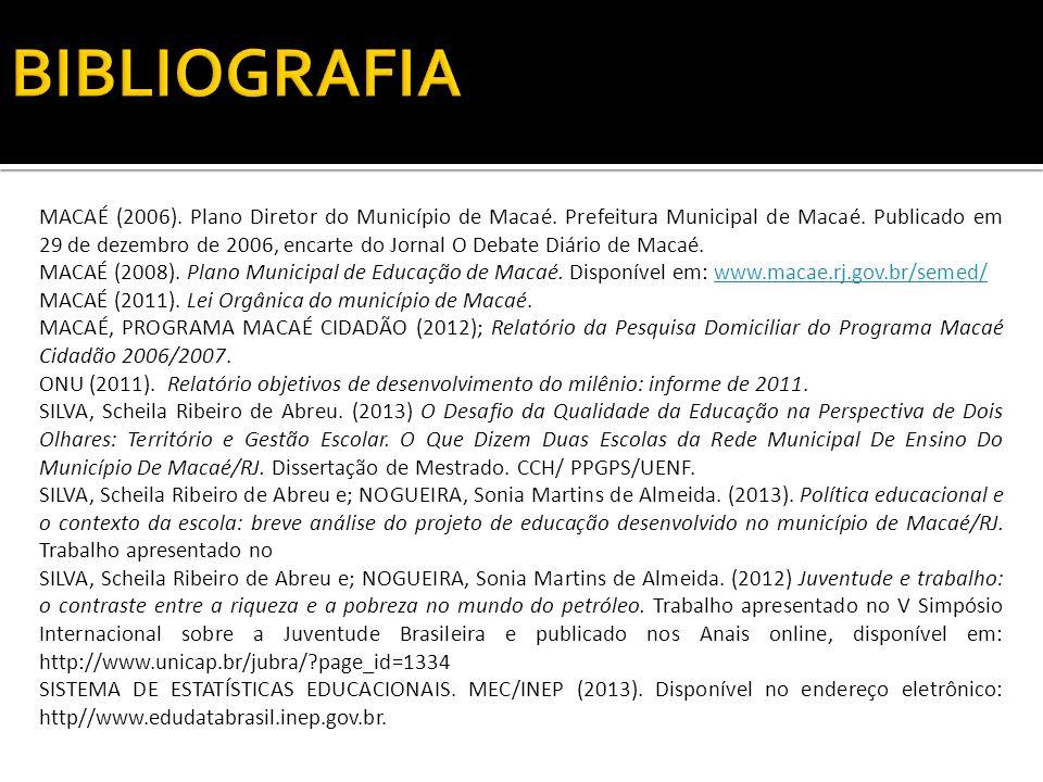 MACAÉ (2006). Plano Diretor do Município de Macaé. Prefeitura Municipal de Macaé. Publicado em 29 de dezembro de 2006, encarte do Jornal O Debate Diár