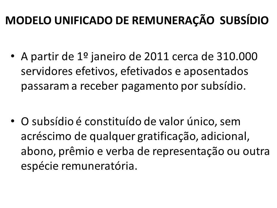 MODELO UNIFICADO DE REMUNERAÇÃO SUBSÍDIO A partir de 1º janeiro de 2011 cerca de 310.000 servidores efetivos, efetivados e aposentados passaram a rece