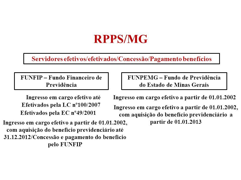 Servidores efetivos/efetivados/Concessão/Pagamento benefícios RPPS/MG Ingresso em cargo efetivo até 31.12.2001 Efetivados pela LC nº100/2007 Efetivado