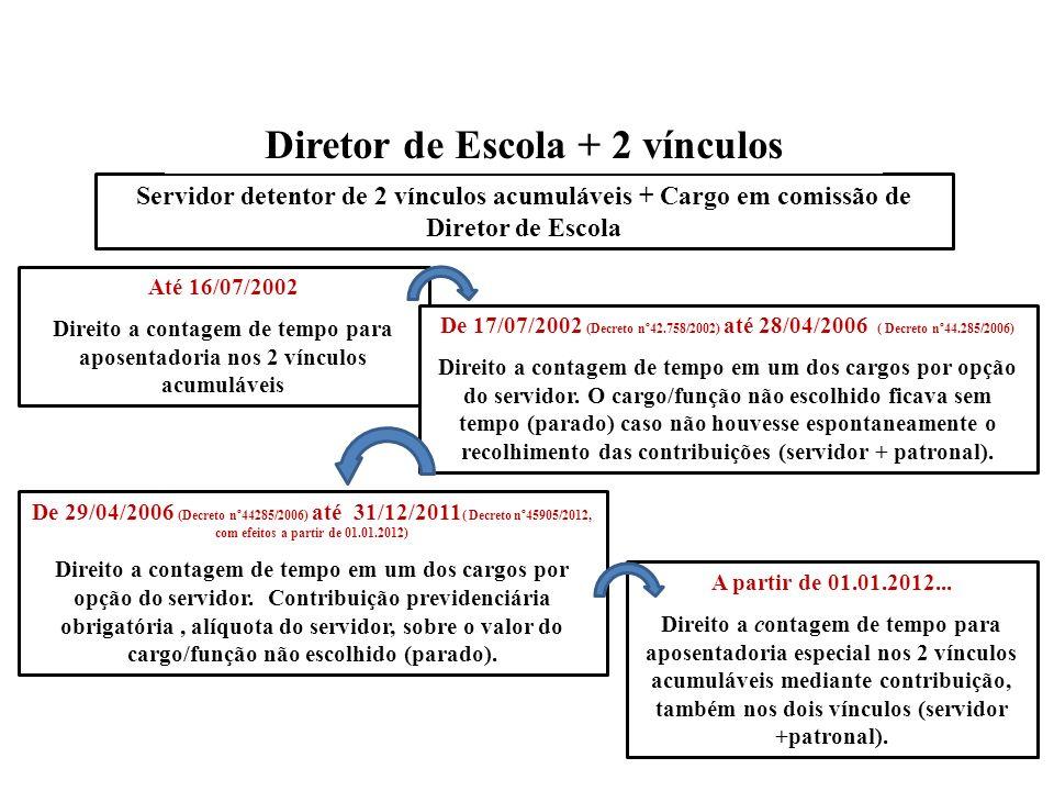Servidor detentor de 2 vínculos acumuláveis + Cargo em comissão de Diretor de Escola Diretor de Escola + 2 vínculos Até 16/07/2002 Direito a contagem