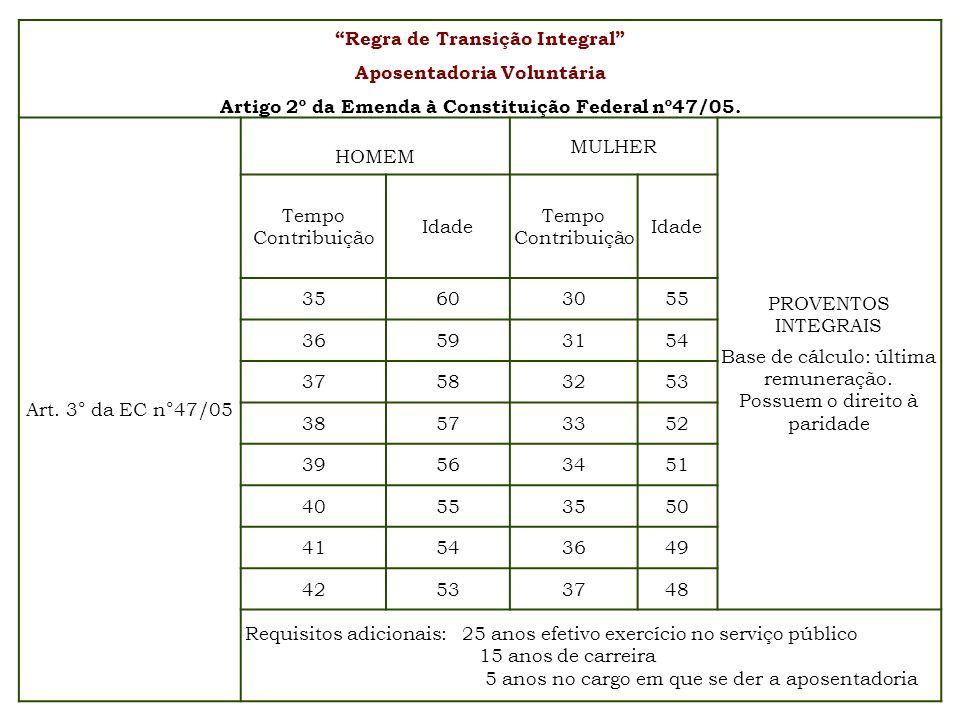 Regra de Transição Integral Aposentadoria Voluntária Artigo 2º da Emenda à Constituição Federal nº47/05. Art. 3° da EC n°47/05 HOMEM MULHER PROVENTOS
