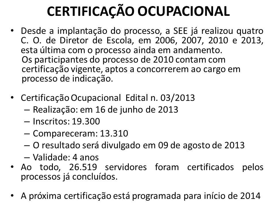 CERTIFICAÇÃO OCUPACIONAL Desde a implantação do processo, a SEE já realizou quatro C. O. de Diretor de Escola, em 2006, 2007, 2010 e 2013, esta última