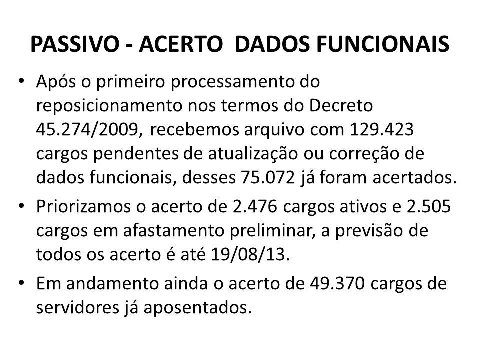 PASSIVO - ACERTO DADOS FUNCIONAIS Após o primeiro processamento do reposicionamento nos termos do Decreto 45.274/2009, recebemos arquivo com 129.423 c