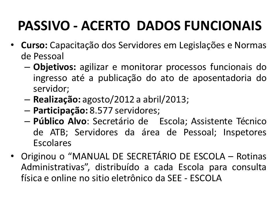 PASSIVO - ACERTO DADOS FUNCIONAIS Curso: Capacitação dos Servidores em Legislações e Normas de Pessoal – Objetivos: agilizar e monitorar processos fun