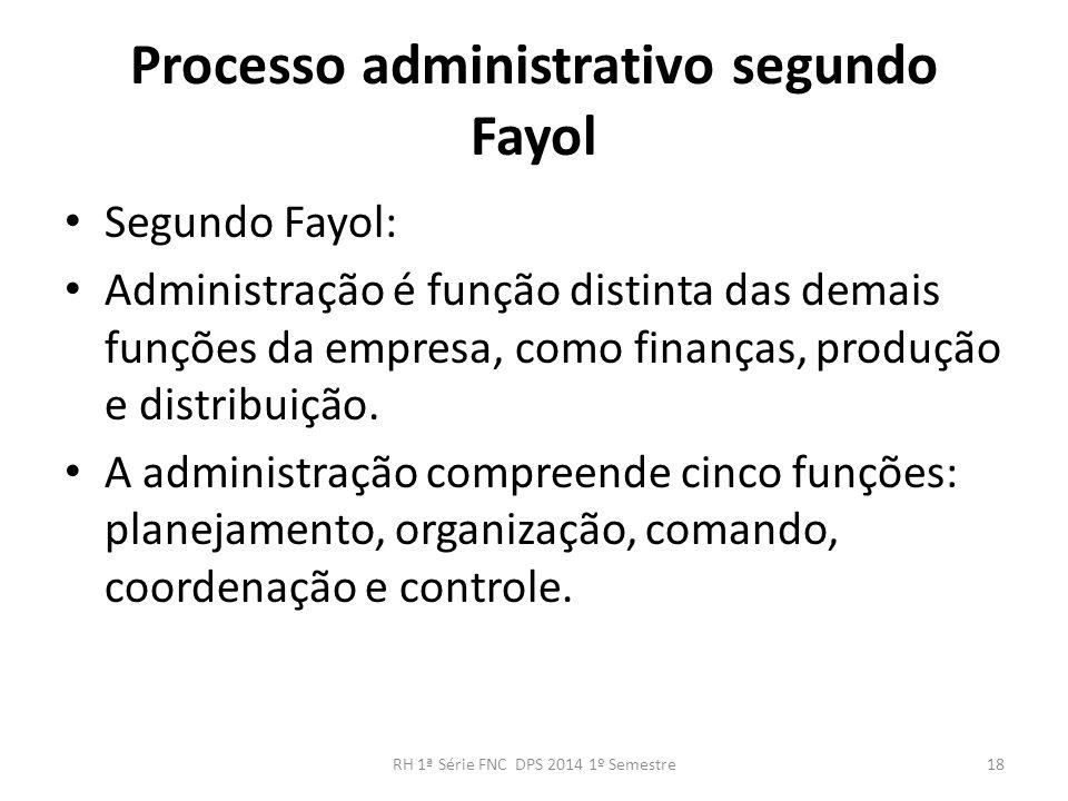 Processo administrativo segundo Fayol Segundo Fayol: Administração é função distinta das demais funções da empresa, como finanças, produção e distribu