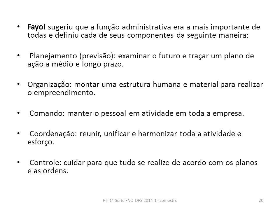 Fayol sugeriu que a função administrativa era a mais importante de todas e definiu cada de seus componentes da seguinte maneira: Planejamento (previsã