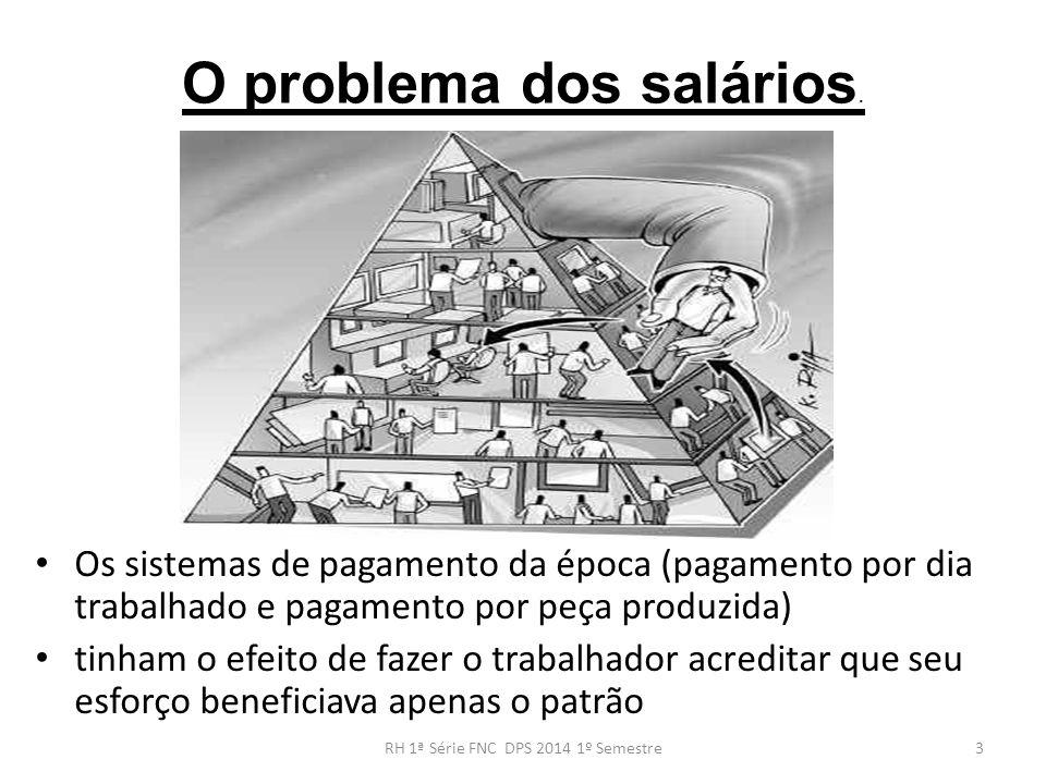 O problema dos salários. Os sistemas de pagamento da época (pagamento por dia trabalhado e pagamento por peça produzida) tinham o efeito de fazer o tr