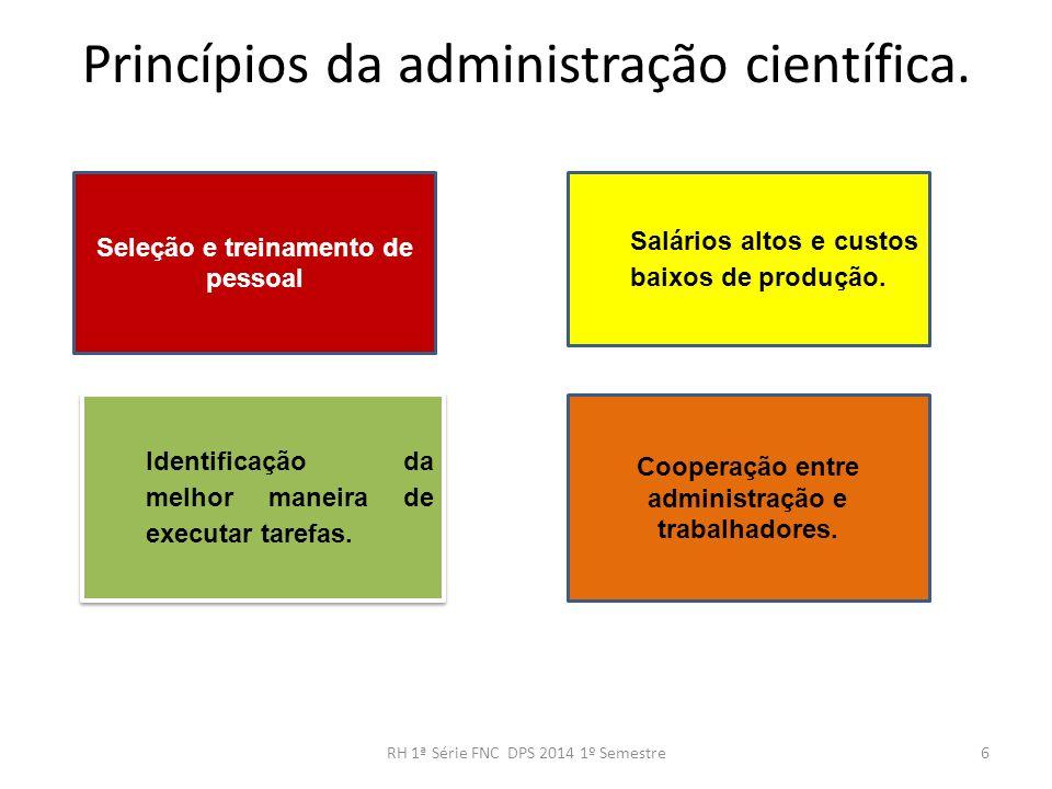 Princípios da administração científica. Cooperação entre administração e trabalhadores. Identificação da melhor maneira de executar tarefas. Salários