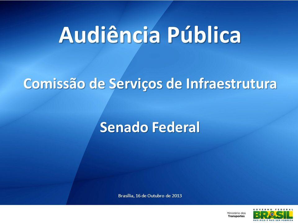 Audiência Pública Comissão de Serviços de Infraestrutura Senado Federal Brasília, 16 de Outubro de 2013