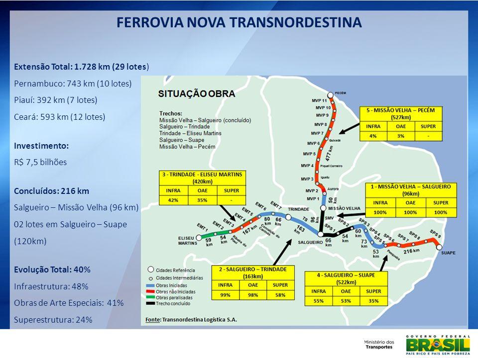 FERROVIA NOVA TRANSNORDESTINA Extensão Total: 1.728 km (29 lotes) Pernambuco: 743 km (10 lotes) Piauí: 392 km (7 lotes) Ceará: 593 km (12 lotes) Inves
