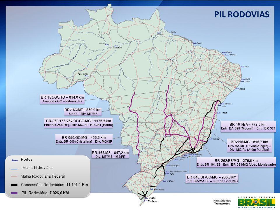 Malha Rodoviária Federal Malha Hidroviária Portos Rio Grande Porto Alegre Imbituba Itajaí São Francisco do Sul Paranaguá Rio de Janeiro Santos Itaguaí