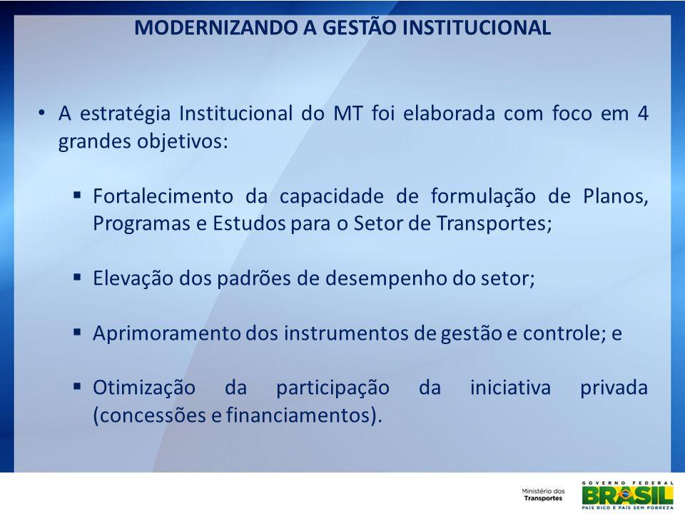 MODERNIZANDO A GESTÃO INSTITUCIONAL A estratégia Institucional do MT foi elaborada com foco em 4 grandes objetivos: Fortalecimento da capacidade de fo