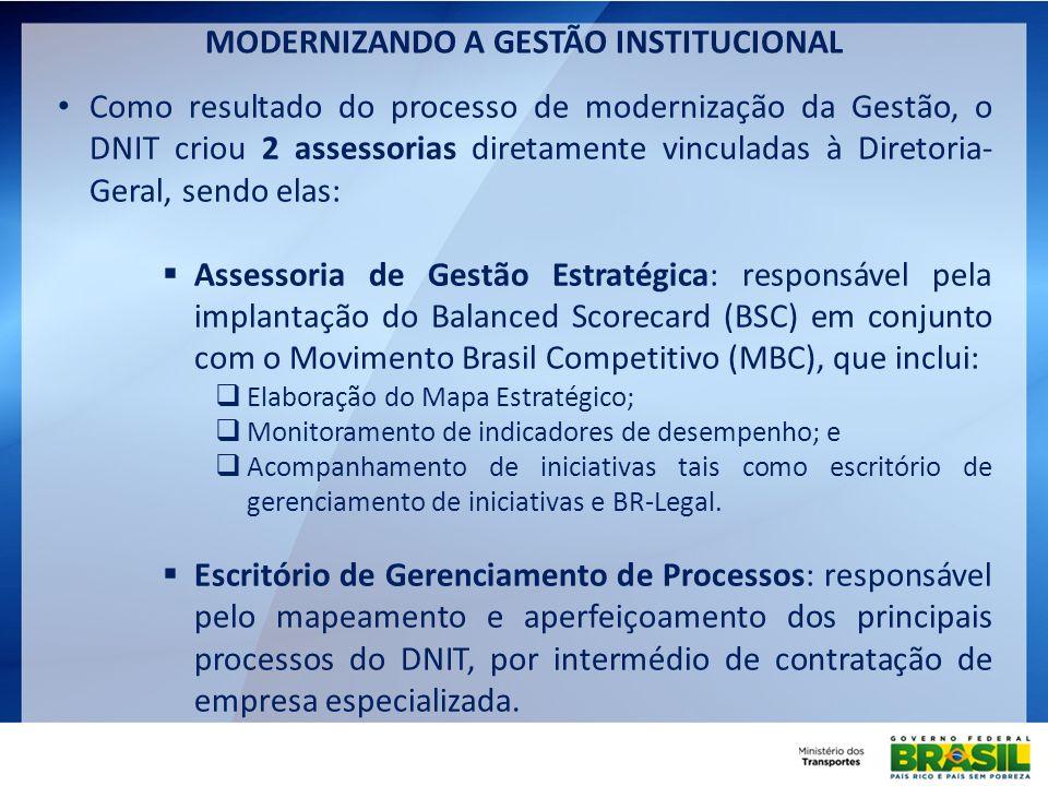 AMBIENTEPESSOAS IMPLANTAR A GESTÃO POR COMPETÊNCIAS FOCO DE ATUAÇÃO GOVERNANÇA INTEGRAR OS SISTEMAS DE INFORMAÇÕES RESULTADOS ALINHAR A ESTRUTURA ORGANIZACIONAL À ESTRATÉGIA ASSEGURAR A TRANSPARÊNCIA DA GESTÃO ORGANIZAÇÃO INTERNA APRIMORAR O AMBIENTE ORGANIZACIONAL IMPLANTAR A GESTÃO POR RESULTADOS MISSÃO: IMPLEMENTAR A POLÍTICA DE INFRAESTRUTURA DE TRANSPORTES CONTRIBUINDO PARA O DESENVOLVIMENTO SUSTENTÁVEL DO PAÍS VISÃO: SER RECONHECIDO PELA QUALIDADE NA GESTÃO E OFERTA DE UMA INFRAESTRUTURA DE TRANSPORTES COM PADRÕES INTERNACIONAIS DE EXCELÊNCIA VISÃO: SER RECONHECIDO PELA QUALIDADE NA GESTÃO E OFERTA DE UMA INFRAESTRUTURA DE TRANSPORTES COM PADRÕES INTERNACIONAIS DE EXCELÊNCIA IMPLANTARIMPLANTAR UM MODELO DE PLANEJAMENTO INTEGRADO IMPLANTARIMPLANTAR UM MODELO DE PLANEJAMENTO INTEGRADO PROMOVER A INOVAÇÃO PLANEJAMENTO APRIMORAR A GESTÃO SOCIOAMBIENTAL AMPLIAR A MALHA VIÁRIA FEDERAL ASSEGURAR A MANUTENÇÃO DA MALHA VIÁRIA CONTRIBUIR PARA A SEGURANÇA DOS USUÁRIOS ELEVAR O NÍVEL DE SERVIÇO DAS VIAS ASSEGURAR A CELERIDADE E QUALIDADE DAS CONTRATAÇÕES CONTRATAÇÃO APRIMORAR O CONHECIMENTO SOBRE O MERCADO GARANTIR A QUALIDADE DAS OBRAS E SERVIÇOS FORTALECER A FISCALIZAÇÃO DAS OBRAS E SERVIÇOS MELHORAR A QUALIDADE DOS ESTUDOS E PROJETOS DE ENGENHARIA APRIMORAR A GESTÃO FÍSICA E FINANCEIRA DAS OBRAS E SERVIÇOS EXECUÇÃO E FISCALIZAÇÃO AMPLIAÇÃO E QUALIFICAÇÃO DA MALHA E DOS SERVIÇOS DESENVOLVER O CAPITAL HUMANO