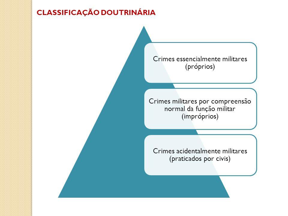 CLASSIFICAÇÃO DOUTRINÁRIA Crimes essencialmente militares (próprios) Crimes militares por compreensão normal da função militar (impróprios) Crimes aci