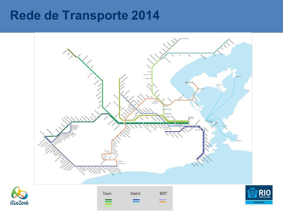 Rede de Transporte 2014 BRTTremMetrô