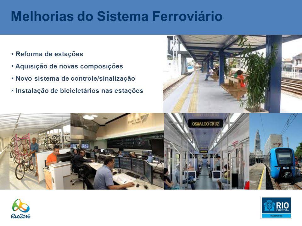 Melhorias do Sistema Ferroviário Reforma de estações Aquisição de novas composições Novo sistema de controle/sinalização Instalação de bicicletários n