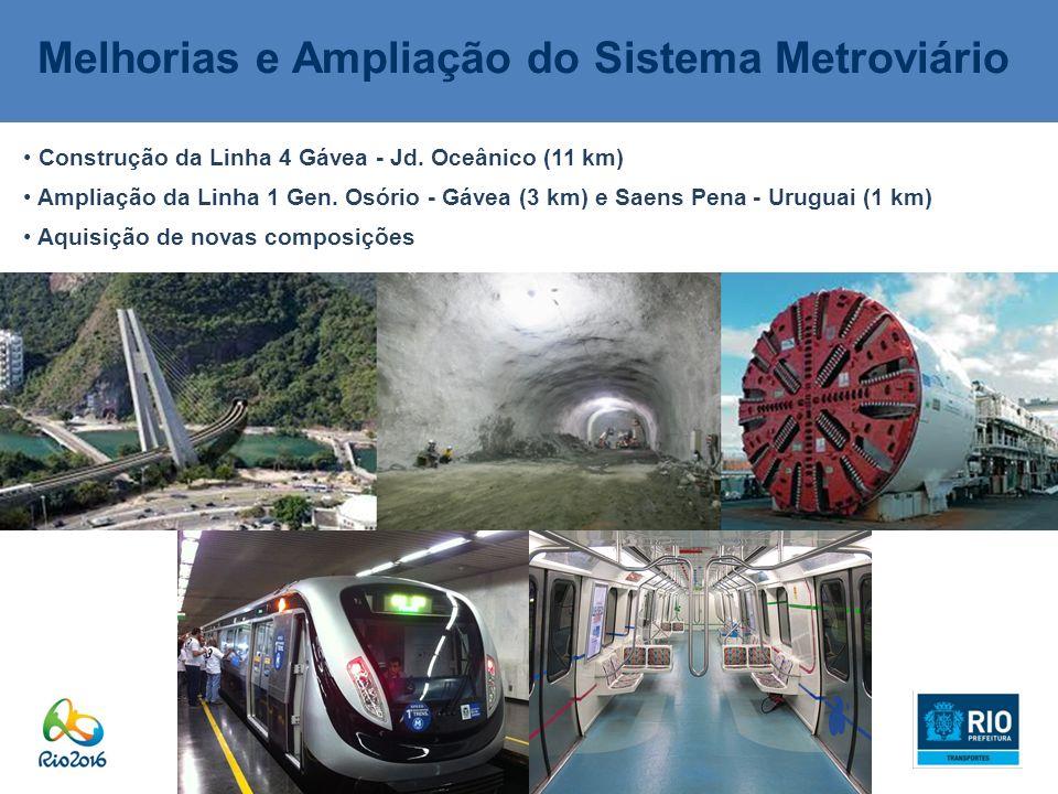 Melhorias e Ampliação do Sistema Metroviário Construção da Linha 4 Gávea - Jd. Oceânico (11 km) Ampliação da Linha 1 Gen. Osório - Gávea (3 km) e Saen