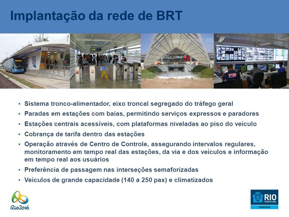 Implantação da rede de BRT Sistema tronco-alimentador, eixo troncal segregado do tráfego geral Paradas em estações com baias, permitindo serviços expr