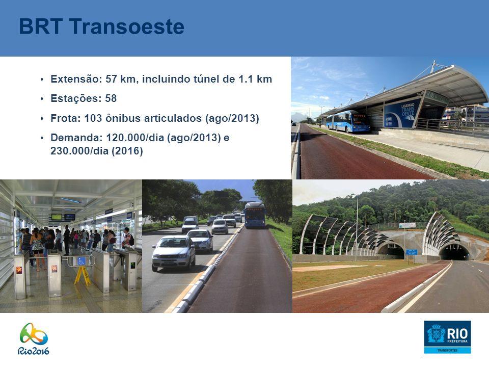 BRT Transoeste Extensão: 57 km, incluindo túnel de 1.1 km Estações: 58 Frota: 103 ônibus articulados (ago/2013) Demanda: 120.000/dia (ago/2013) e 230.
