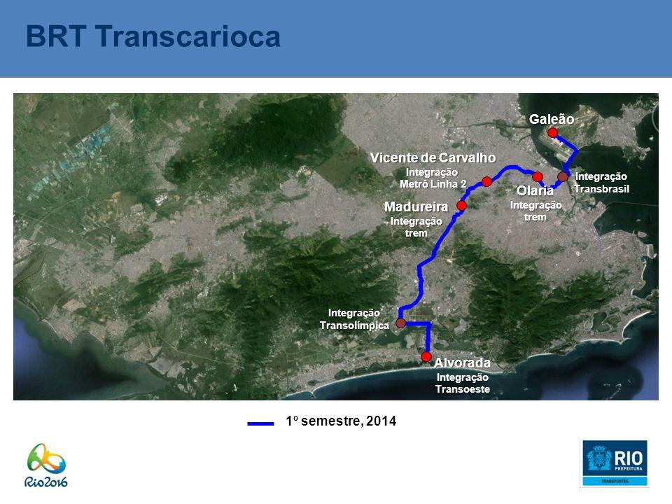 BRT Transcarioca 1º semestre, 2014 AlvoradaIntegraçãoTransoeste MadureiraIntegraçãotrem Vicente de Carvalho Integração Metrô Linha 2 OlariaIntegraçãot
