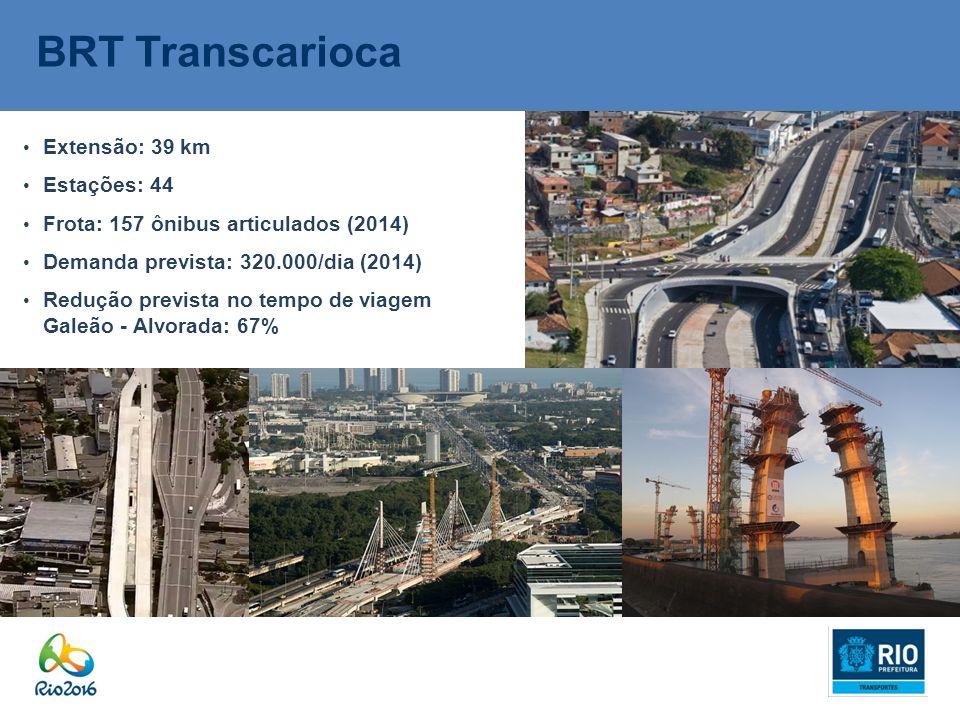 BRT Transcarioca Extensão: 39 km Estações: 44 Frota: 157 ônibus articulados (2014) Demanda prevista: 320.000/dia (2014) Redução prevista no tempo de v