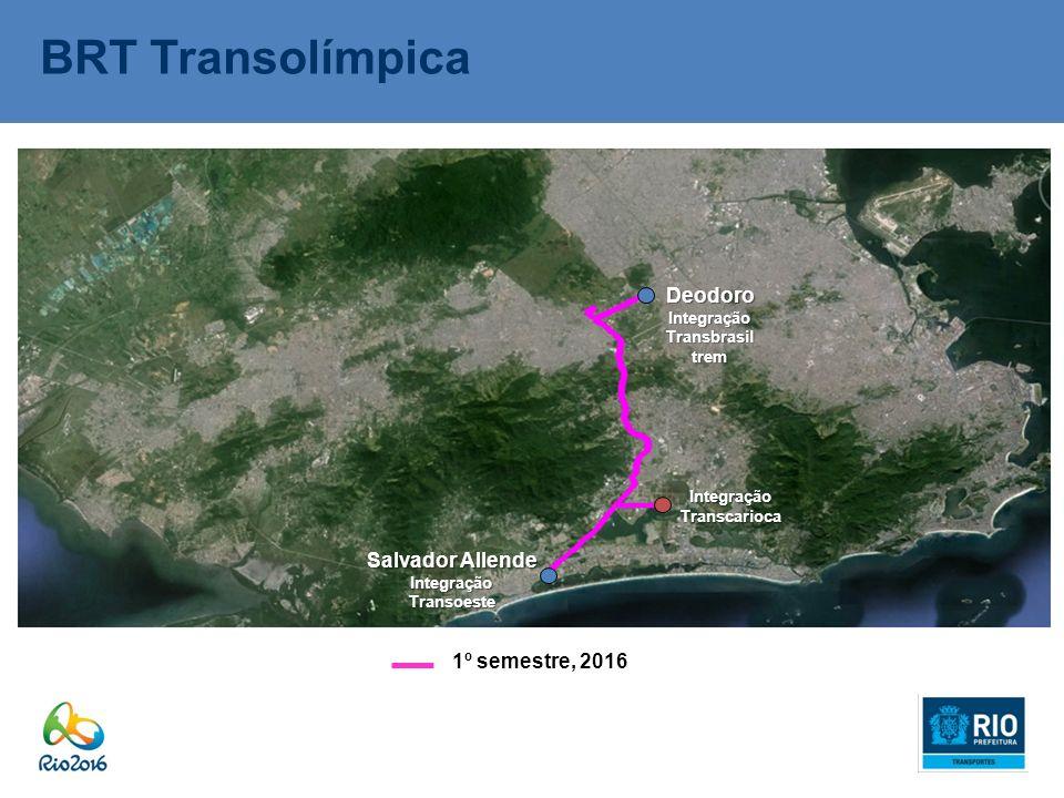 BRT Transolímpica 1º semestre, 2016 DeodoroIntegraçãoTransbrasiltrem Salvador Allende IntegraçãoTransoeste IntegraçãoTranscarioca