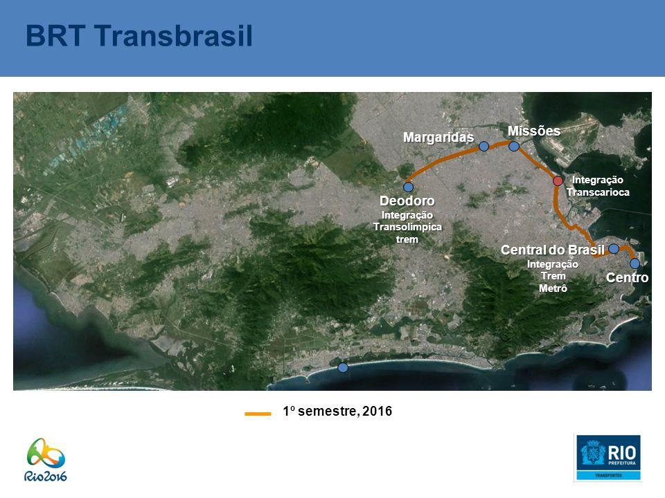 BRT Transbrasil 1º semestre, 2016 DeodoroIntegraçãoTransolímpicatrem Centro IntegraçãoTranscarioca Margaridas Missões Central do Brasil IntegraçãoTrem