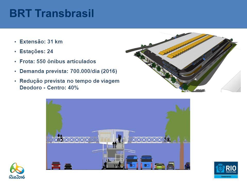 BRT Transbrasil Extensão: 31 km Estações: 24 Frota: 550 ônibus articulados Demanda prevista: 700.000/dia (2016) Redução prevista no tempo de viagem De