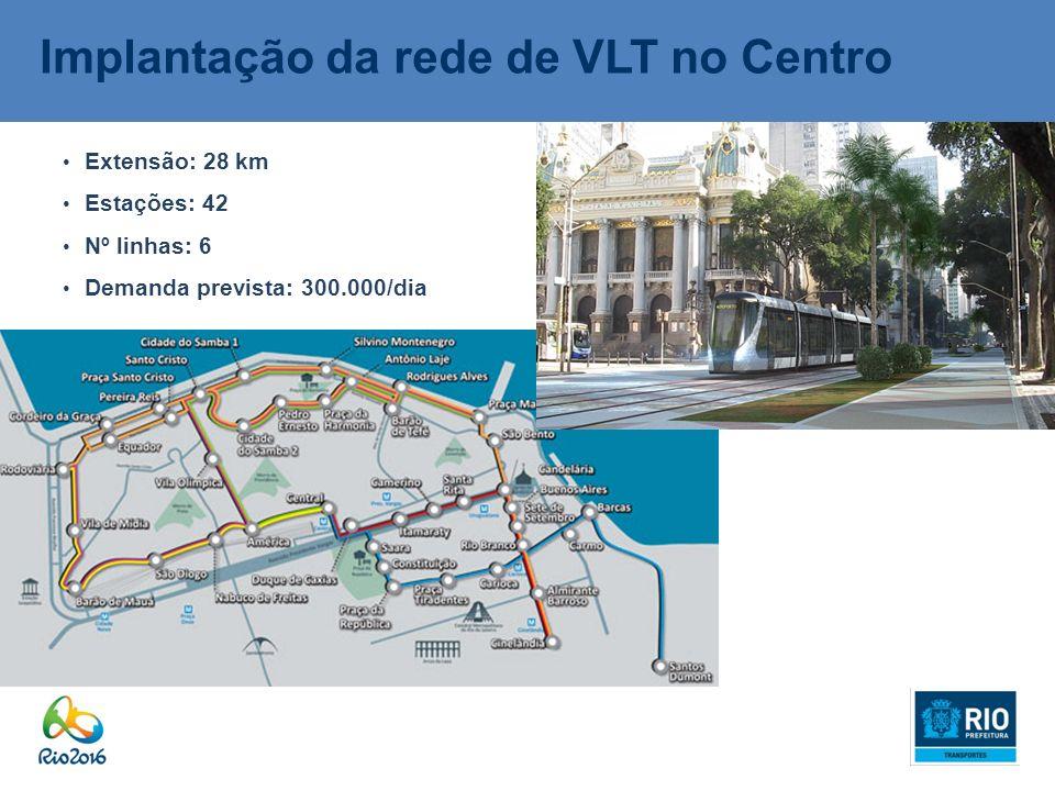 Implantação da rede de VLT no Centro Extensão: 28 km Estações: 42 Nº linhas: 6 Demanda prevista: 300.000/dia