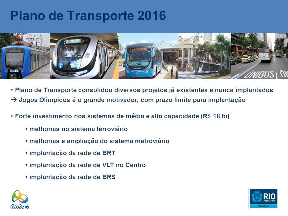 Plano de Transporte 2016 Plano de Transporte consolidou diversos projetos já existentes e nunca implantados Jogos Olímpicos é o grande motivador, com