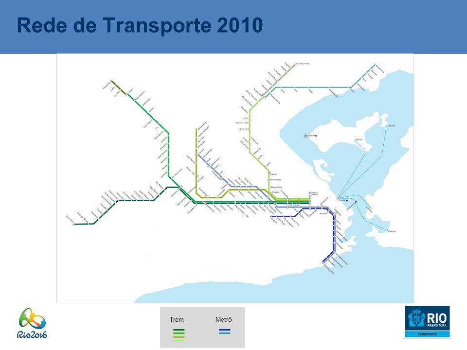Rede de Transporte 2010 TremMetrô