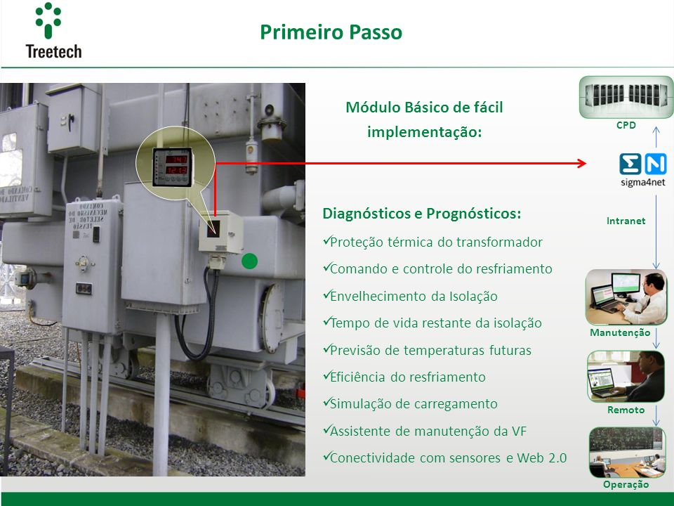 Primeiro Passo Diagnósticos e Prognósticos: Proteção térmica do transformador Comando e controle do resfriamento Envelhecimento da Isolação Tempo de v