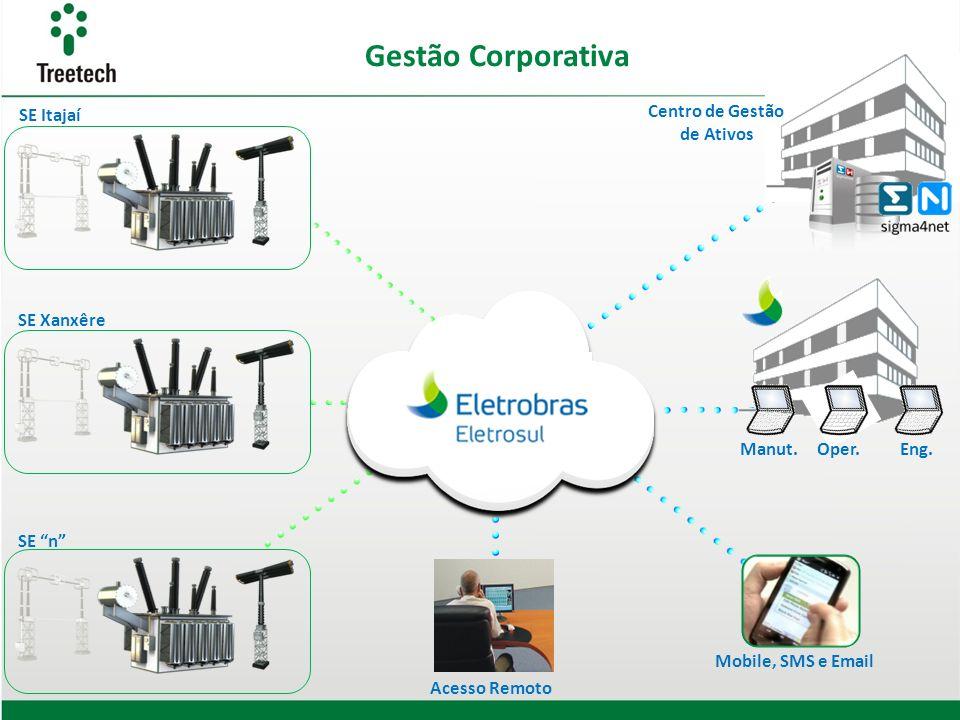 Gestão Corporativa Mobile, SMS e Email SE Itajaí SE Xanxêre Acesso Remoto Centro de Gestão de Ativos Manut.Oper. Eng. SE n