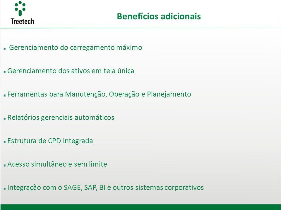 Benefícios adicionais Gerenciamento do carregamento máximo Gerenciamento dos ativos em tela única Ferramentas para Manutenção, Operação e Planejamento