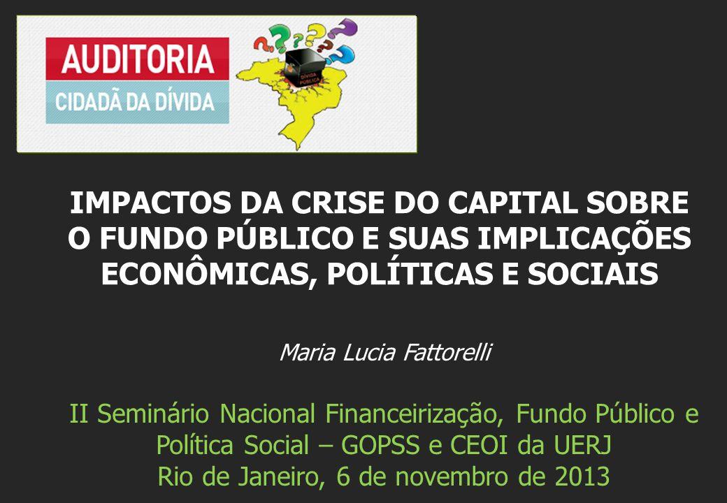 Fonte: Secretaria do Tesouro Nacional - SIAFI.