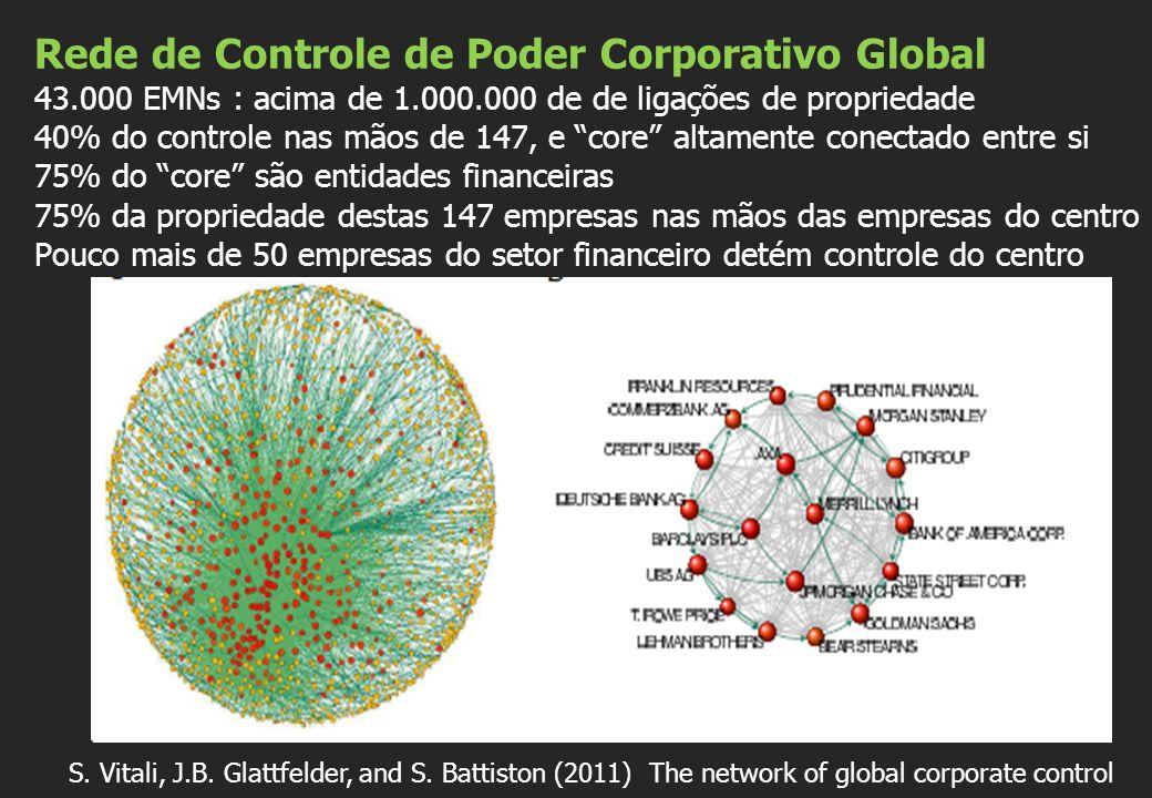 CONJUNTURA INTERNACIONAL Crise do Setor Financeiro é transformada em CRISE DA DÍVIDA Instrumento de endividamento público utilizado como um sistema de desvio de recursos públicos SISTEMA DA DÍVIDA