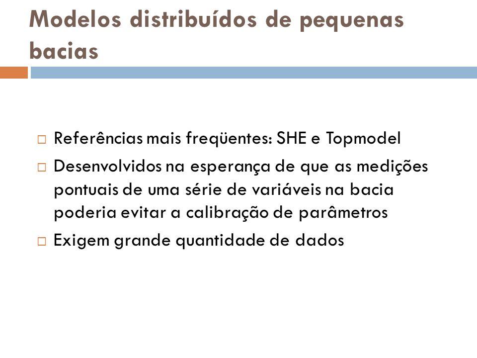 Modelos distribuídos de pequenas bacias Referências mais freqüentes: SHE e Topmodel Desenvolvidos na esperança de que as medições pontuais de uma séri