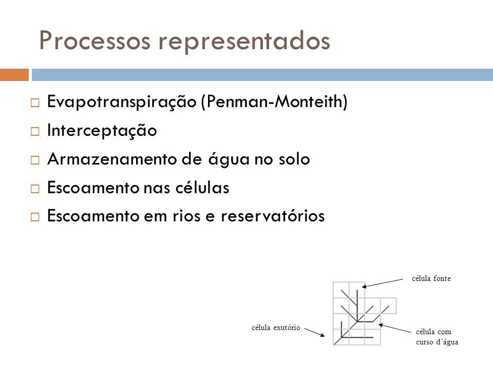 Processos representados Evapotranspiração (Penman-Monteith) Interceptação Armazenamento de água no solo Escoamento nas células Escoamento em rios e re