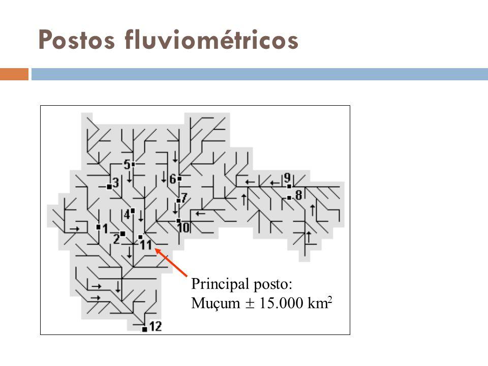 Postos fluviométricos Principal posto: Muçum 15.000 km 2