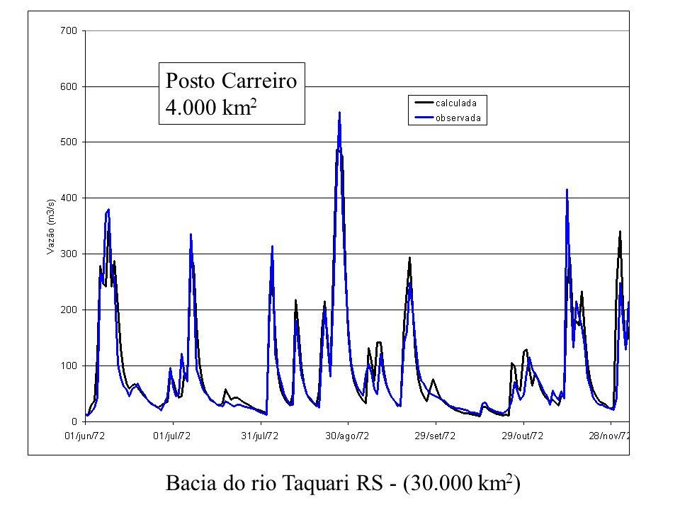Bacia do rio Taquari RS - (30.000 km 2 ) Posto Carreiro 4.000 km 2