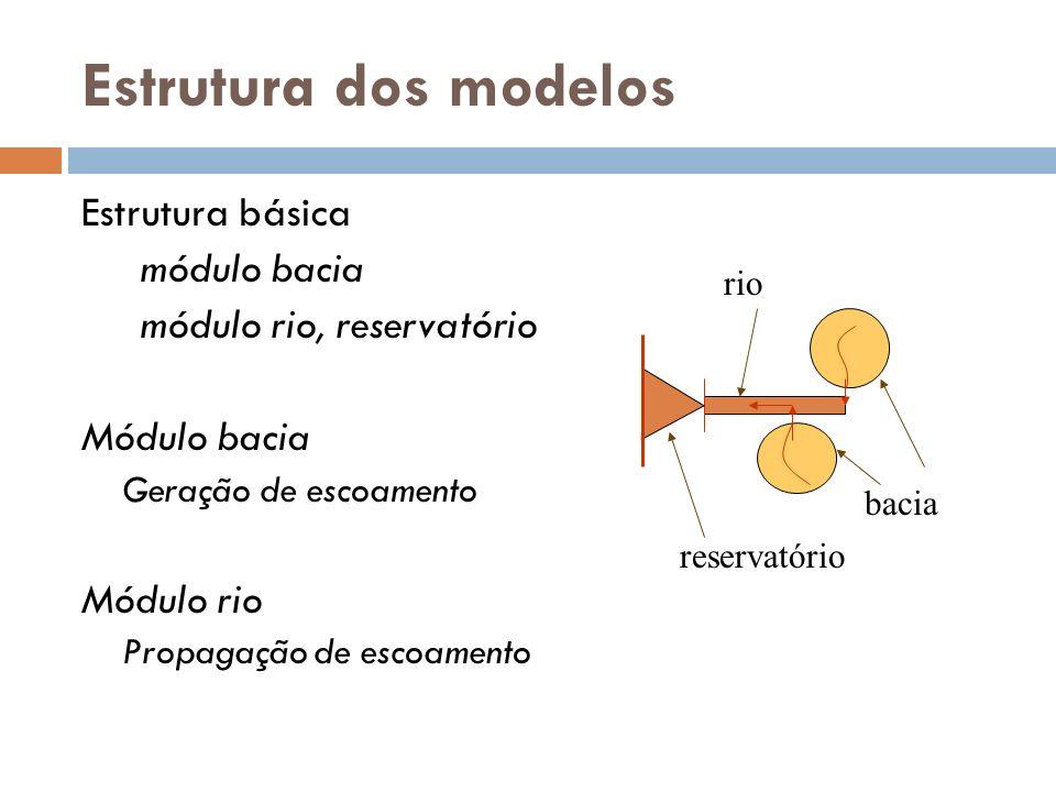 Quais são os processos que contribuem para a variabilidade plurianual da vazão de uma bacia.