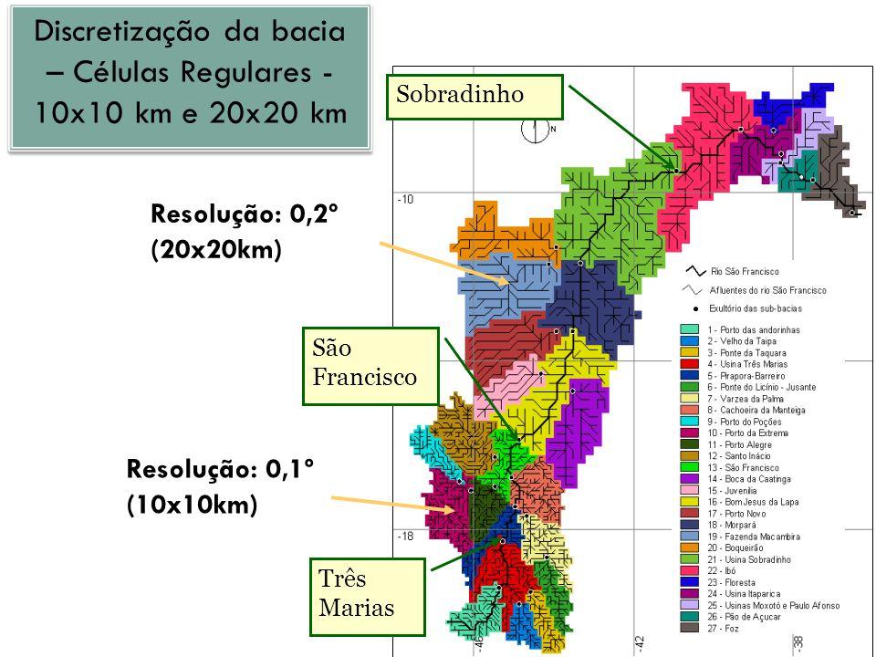 Três Marias Sobradinho São Francisco Resolução: 0,1º (10x10km) Resolução: 0,2º (20x20km) Discretização da bacia – Células Regulares - 10x10 km e 20x20