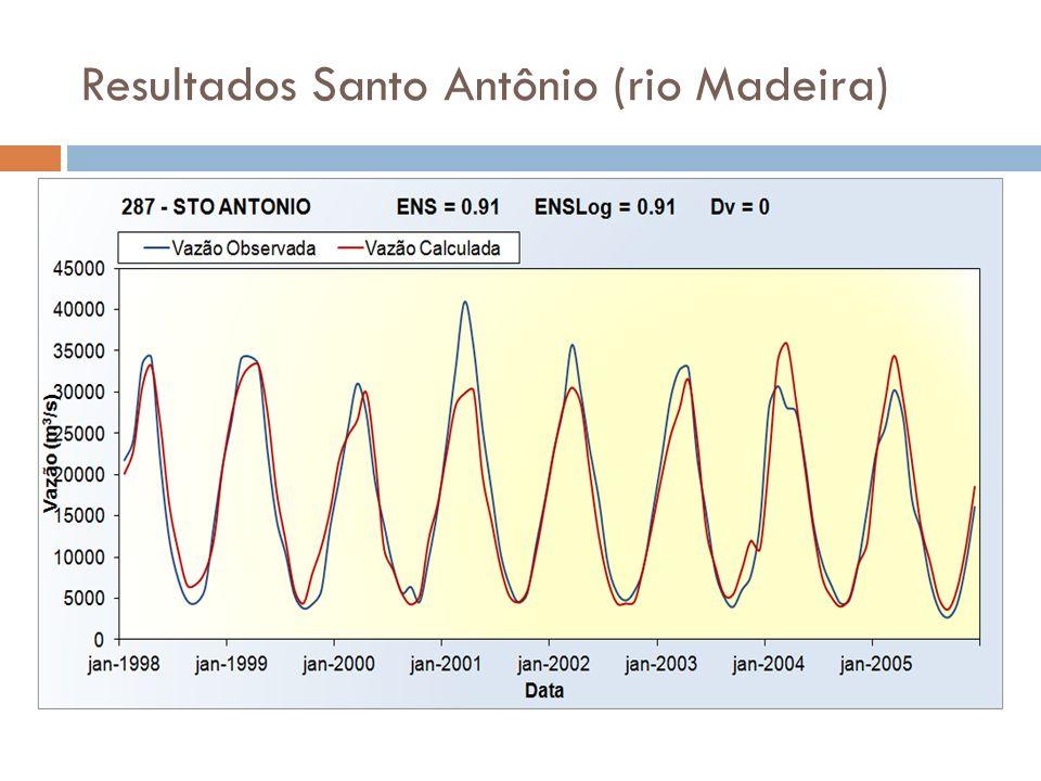 Resultados Santo Antônio (rio Madeira)