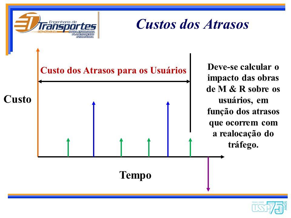 Valor Presente Líquido Tempo Valor Presente Líquido Construção Inicial Rehabilitation Manutenção Valor Residual 0 Todos os custos são calculados na da