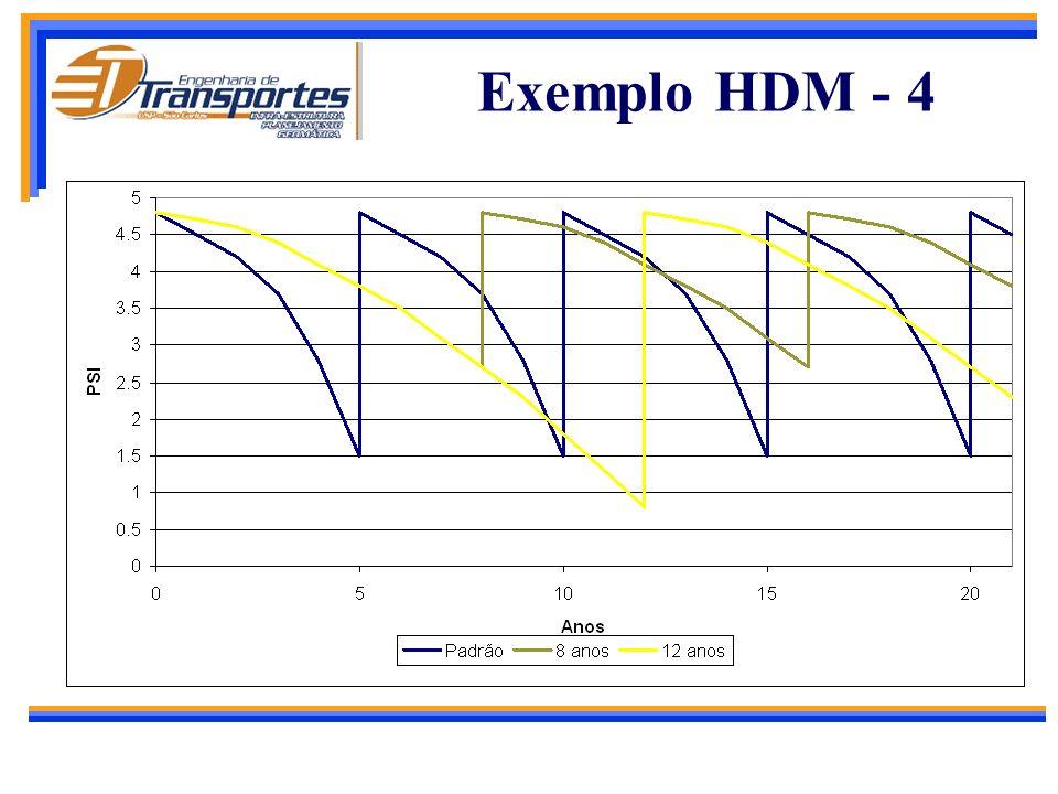 FHWA – Dados do LTPP SHRP - SUPERPAVE Dados do GPS-6 (FHWA-RD-00-165) Conclusões: Recapeamento mais espessos significa menos: Trincas por fadiga, trin