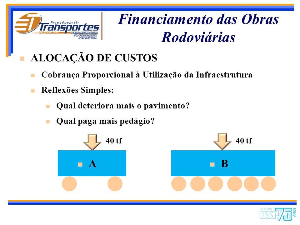 Introdução MOTIVA Ç ÃO Limita ç ão dos M é todos Utilizados no Brasil DNER (USACE) e AASHTO Evolu ç ão Tecnol ó gica Pneus radiais, pneus extralargos
