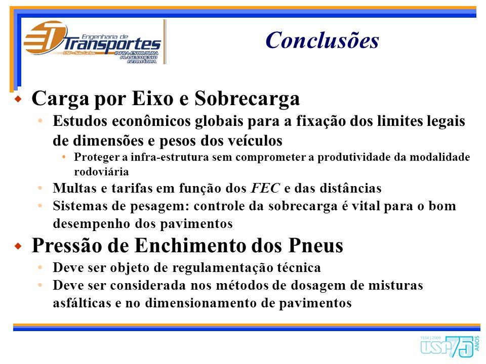 w FECD Suspensão Pneumática 11 a 18% menor (ICAP, 2006, Quebec)