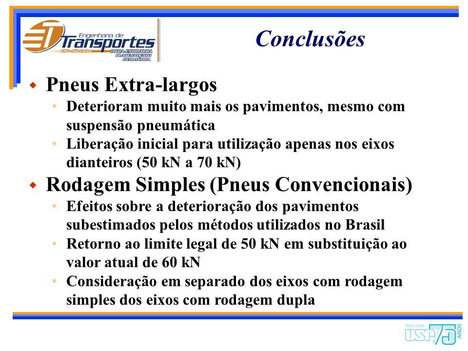 Conclusões w Carga por Eixo e Sobrecarga Estudos econômicos globais para a fixação dos limites legais de dimensões e pesos dos veículos Proteger a inf
